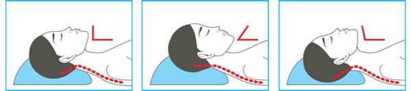 cuscino-cervicale-2