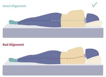 Posizione Cuscino Cervicale.Cuscino Cervicale Gli 8 Ortopedici Medicali Realmente